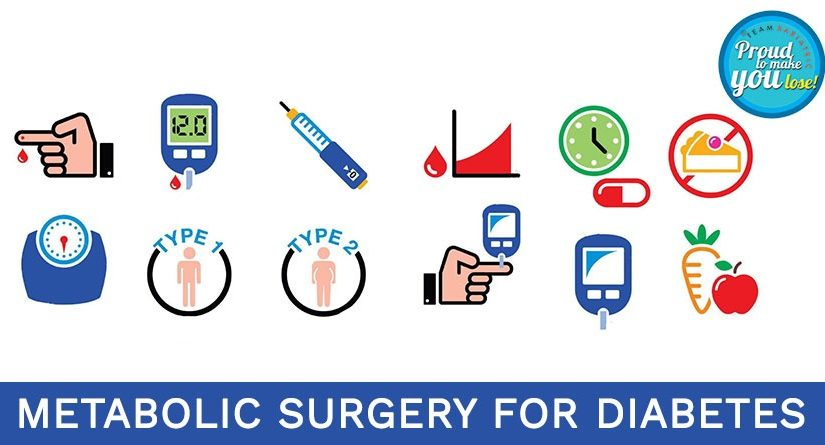 Metabolic Surgery For Diabetes